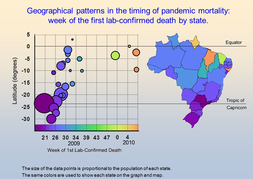 Geographical patterns in the timing of pandemic mortality: week of the first lab-confirmed death by state.