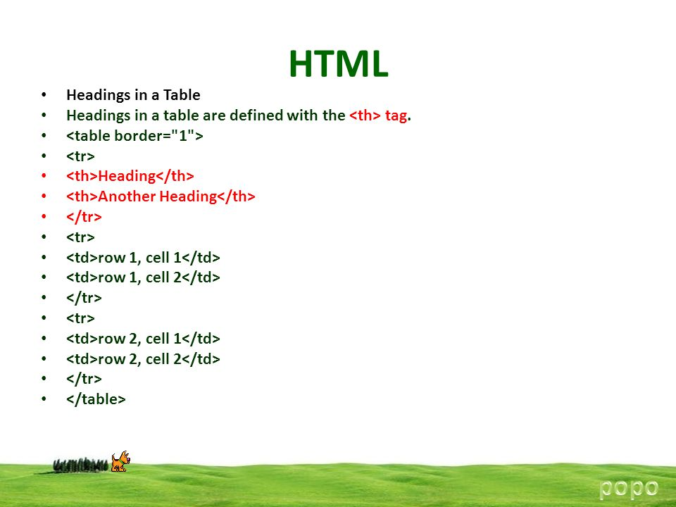 HTML popo Headings in a Table