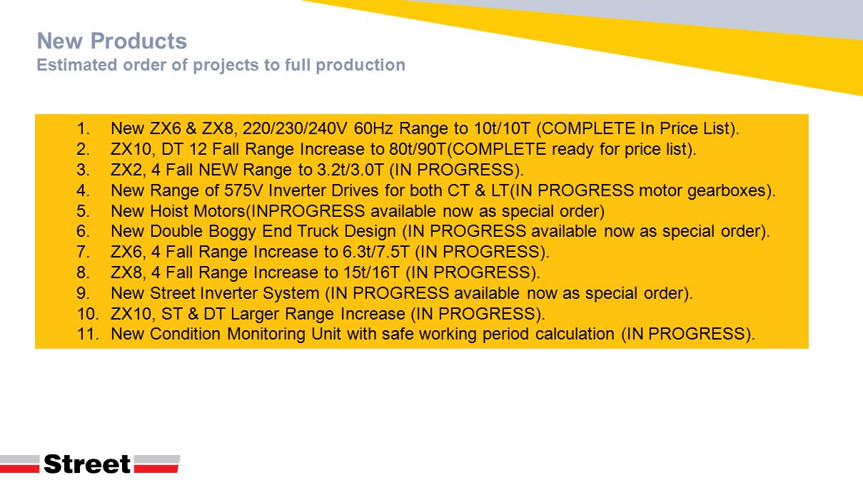 New Products Estimated order of projects to full production