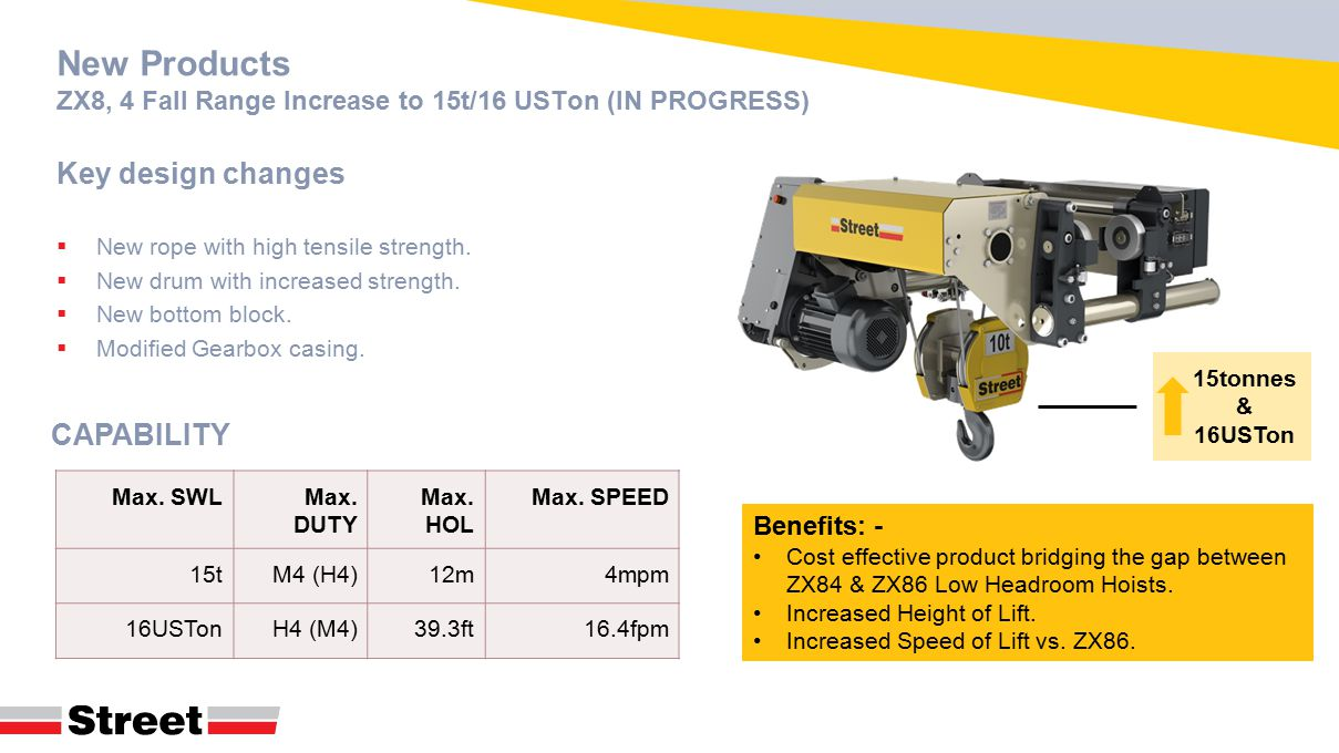 New Products ZX8, 4 Fall Range Increase to 15t/16 USTon (IN PROGRESS)
