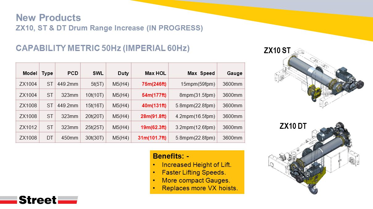 New Products ZX10, ST & DT Drum Range Increase (IN PROGRESS)