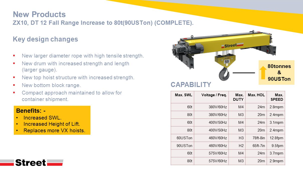 New Products ZX10, DT 12 Fall Range Increase to 80t(90USTon) (COMPLETE).