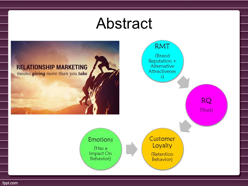 Abstract RMT RQ Emotions CustomerLoyalty