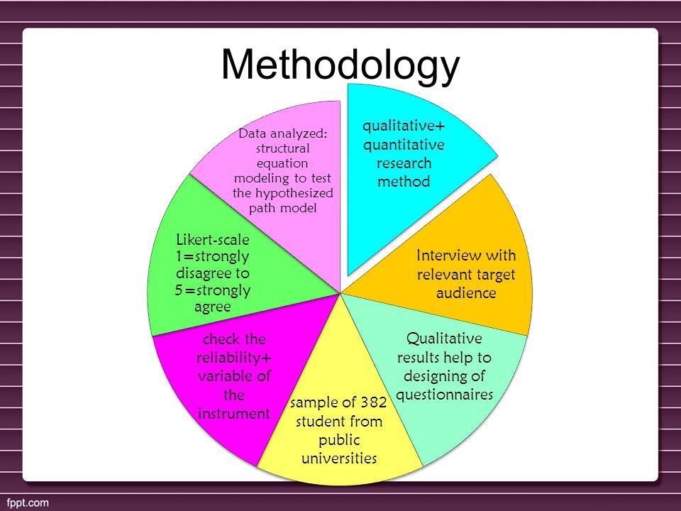 Methodology qualitative+ quantitative research method
