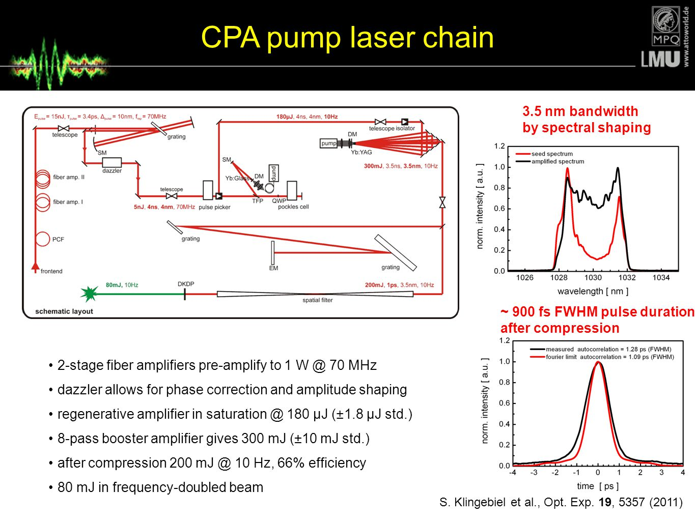 CPA pump laser chain 3.5 nm bandwidth by spectral shaping
