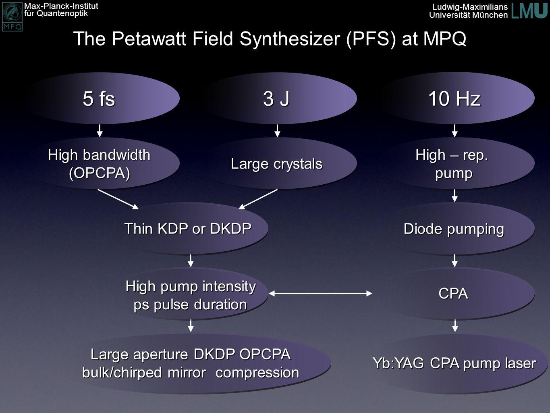 5 fs 3 J 10 Hz The Petawatt Field Synthesizer (PFS) at MPQ