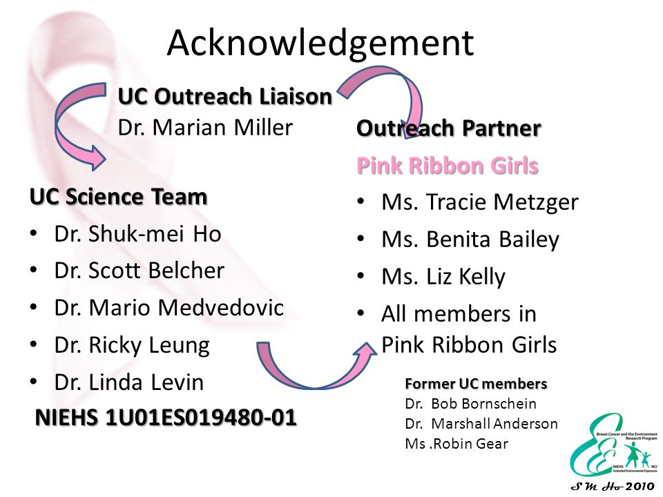Acknowledgement UC Outreach Liaison Dr. Marian Miller Outreach Partner