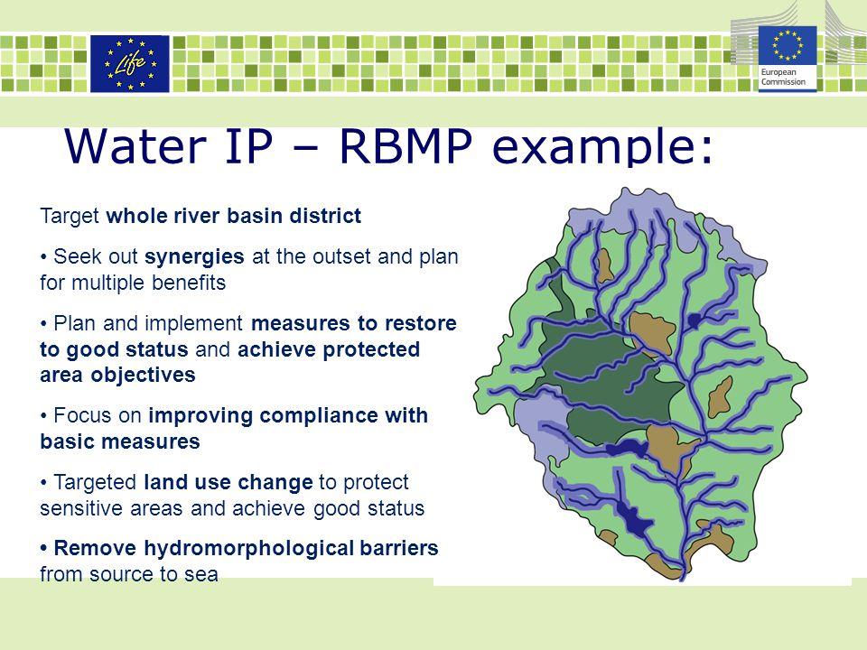Water IP – RBMP example: