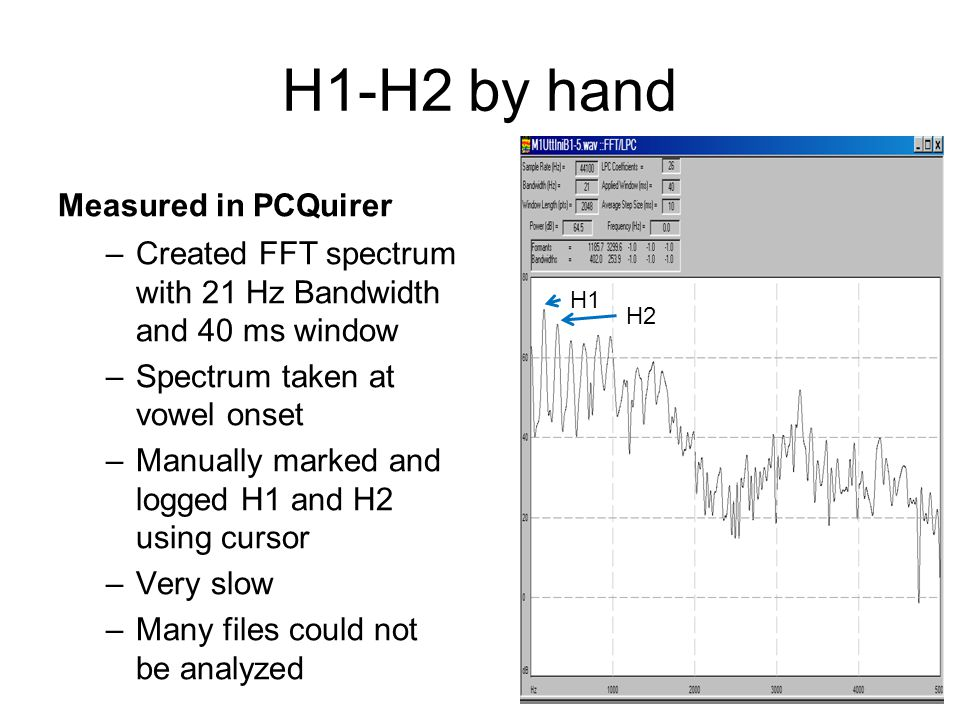 H1-H2 by hand Measured in PCQuirer