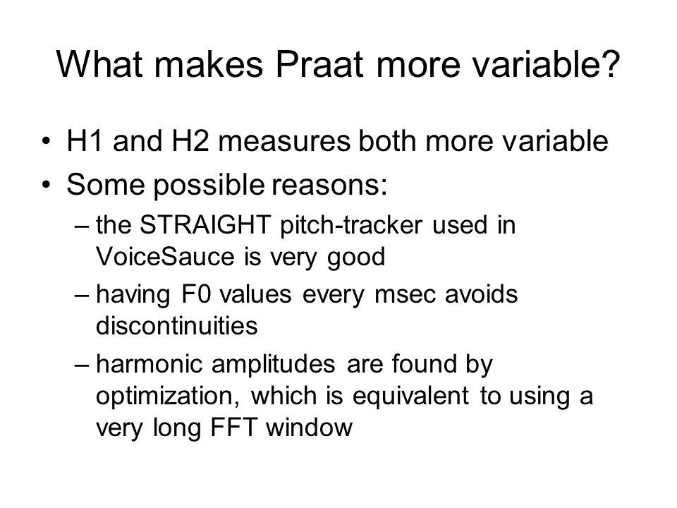 What makes Praat more variable