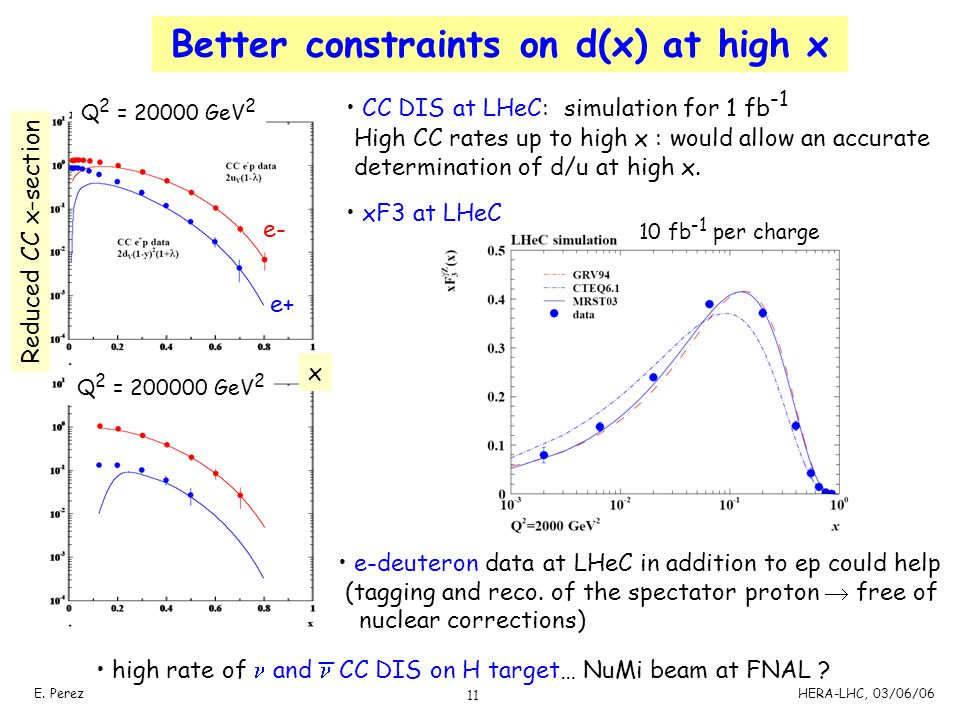 Better constraints on d(x) at high x