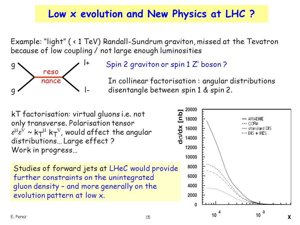 Low x evolution and New Physics at LHC