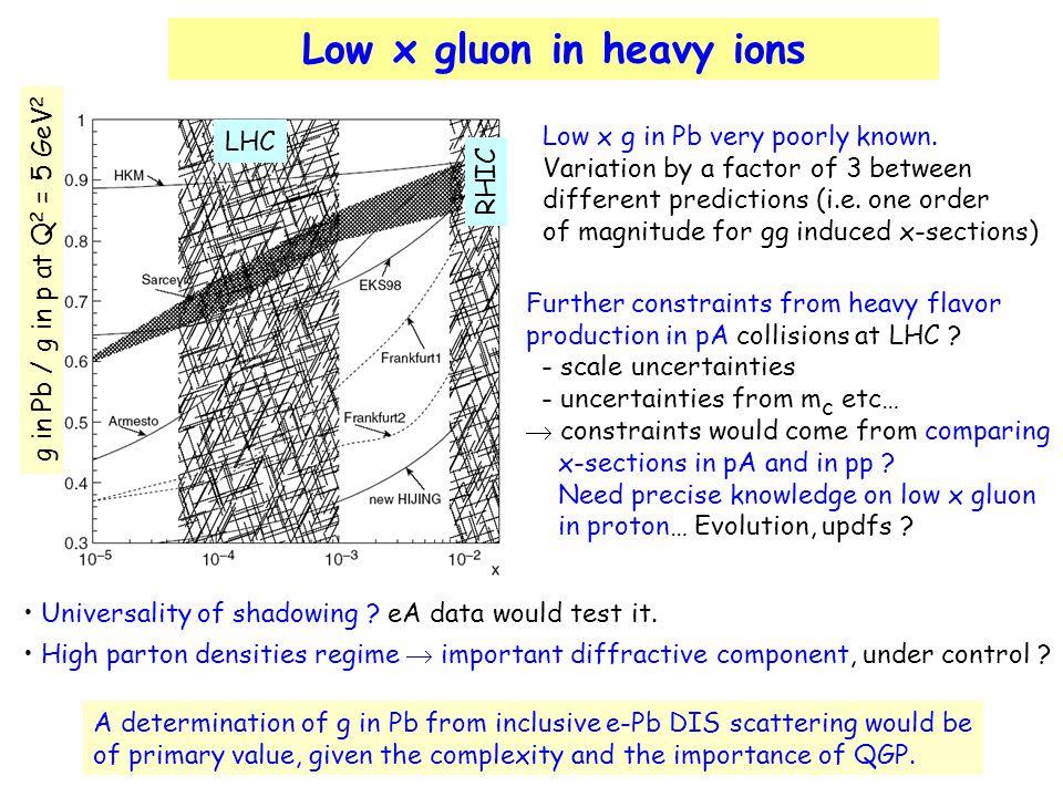 Low x gluon in heavy ions