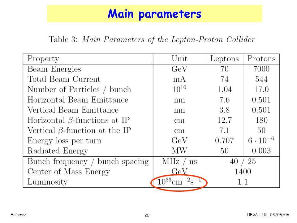 Main parameters E. Perez HERA-LHC, 03/06/06