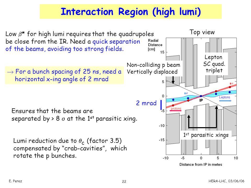 Interaction Region (high lumi)