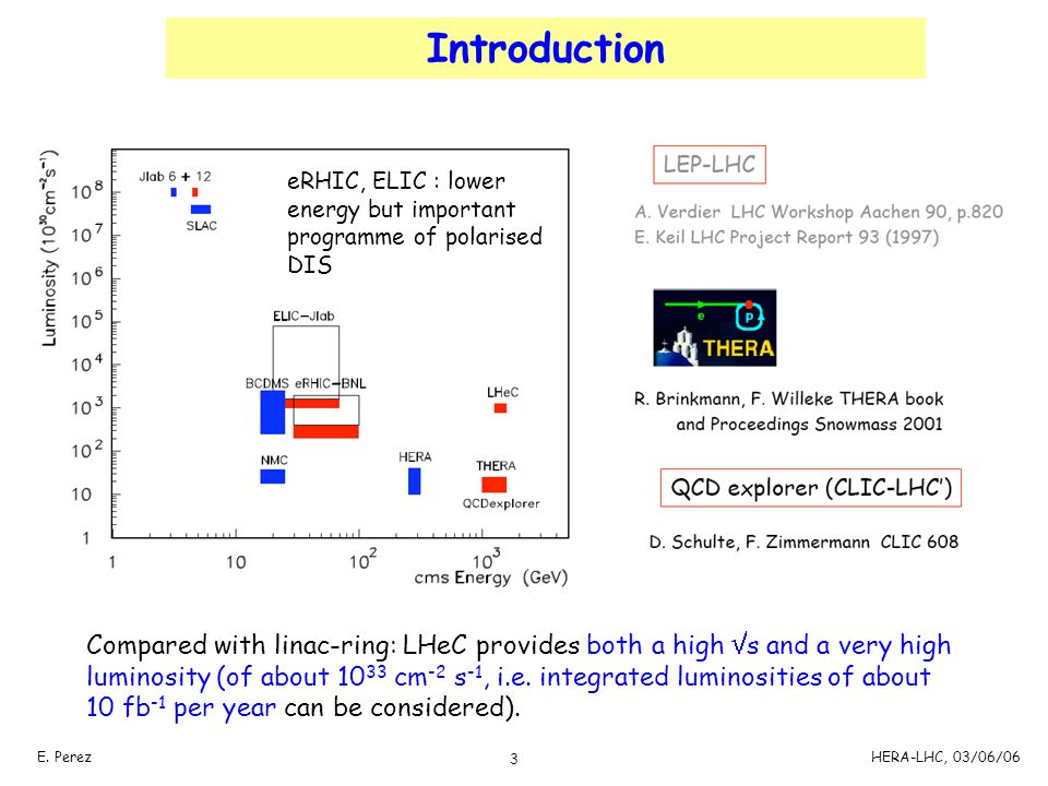 Introduction eRHIC, ELIC : lower. energy but important. programme of polarised. DIS.
