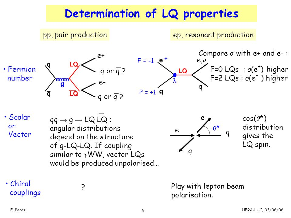 Determination of LQ properties
