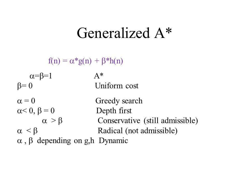 Generalized A* f(n) = *g(n) + *h(n) ==1 A* = 0 Uniform cost