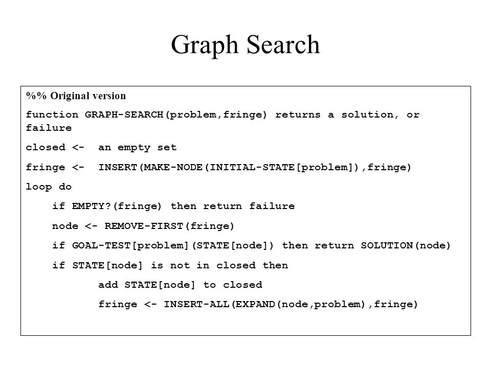 Graph Search %% Original version