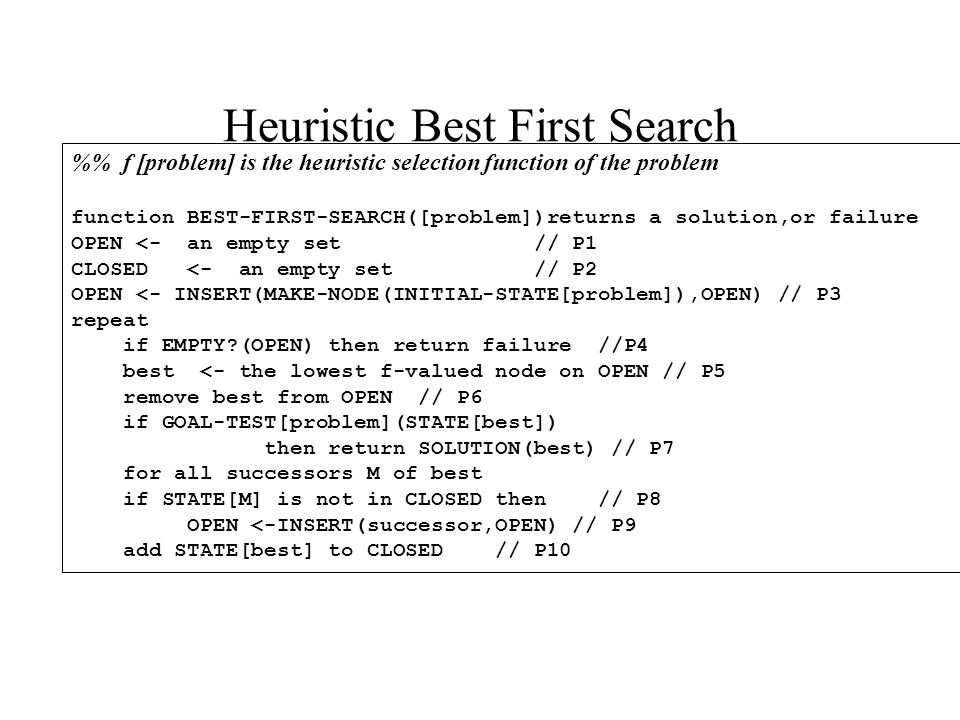 Heuristic Best First Search