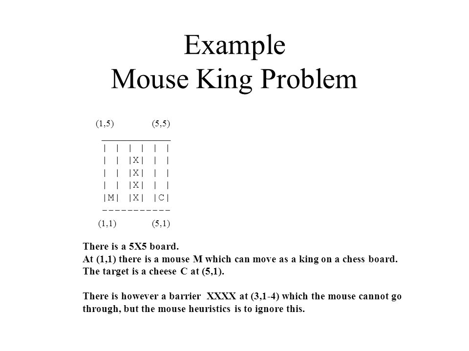 Example Mouse King Problem