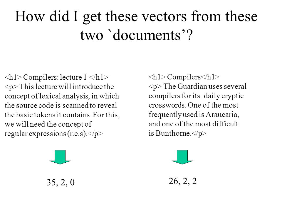How did I get these vectors from these two `documents'