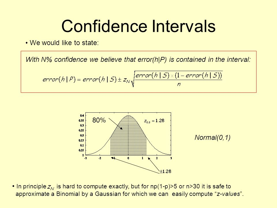 Confidence Intervals We would like to state: