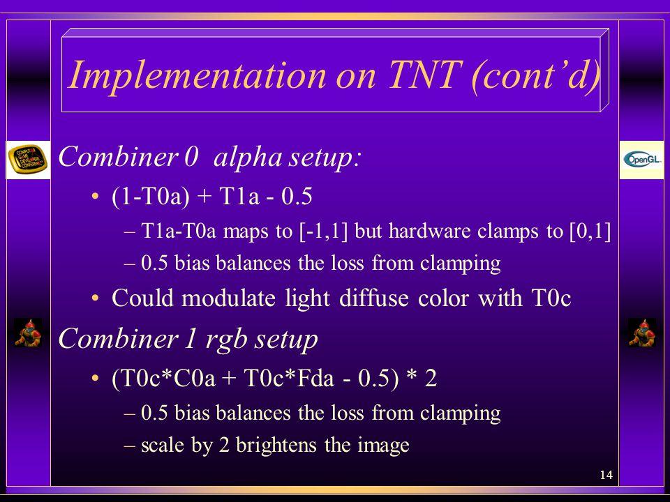 Implementation on TNT (cont'd)