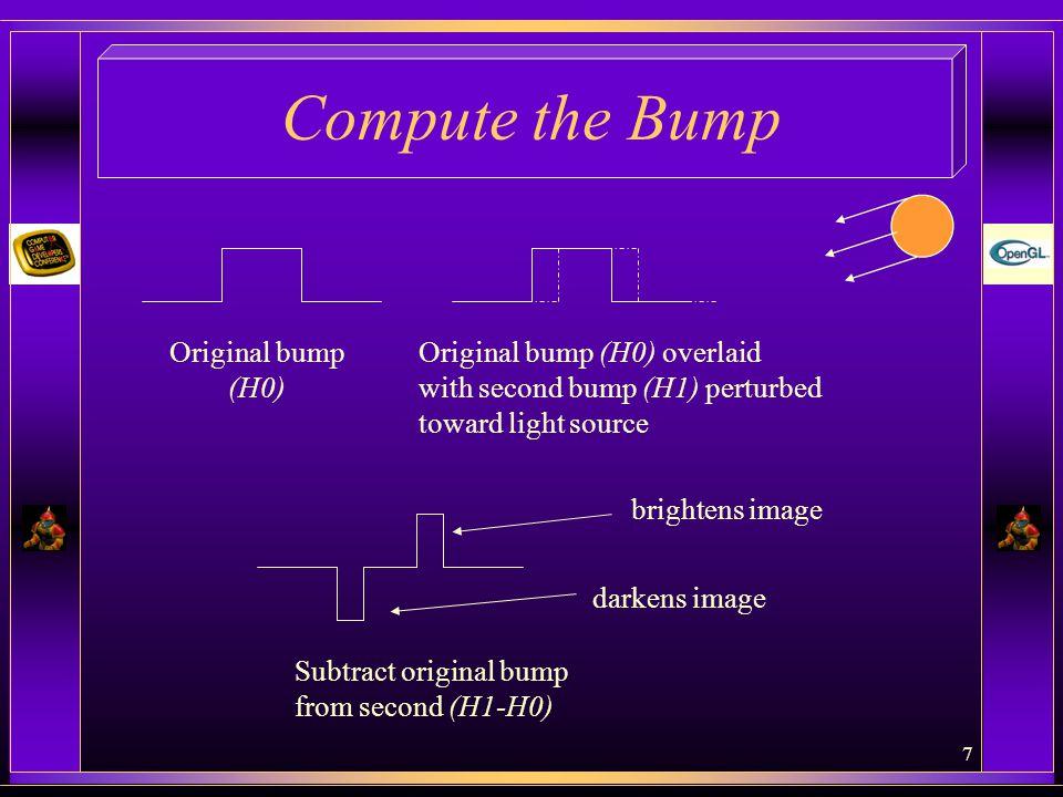Compute the Bump Original bump (H0) Original bump (H0) overlaid