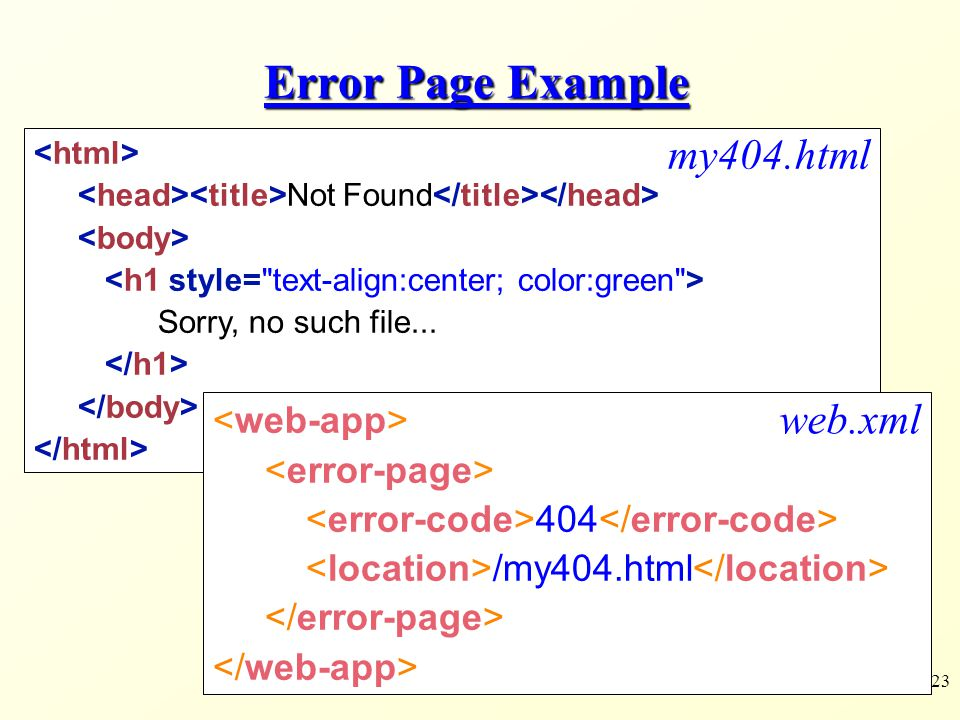Error Page Example my404.html web.xml <web-app>
