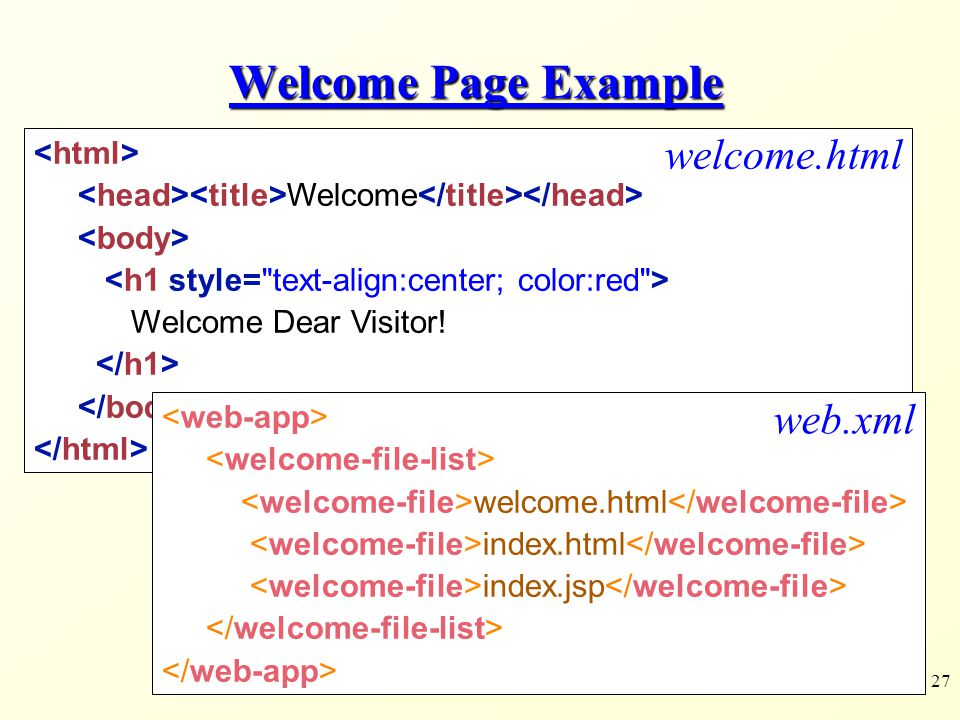 Welcome Page Example welcome.html web.xml <html>