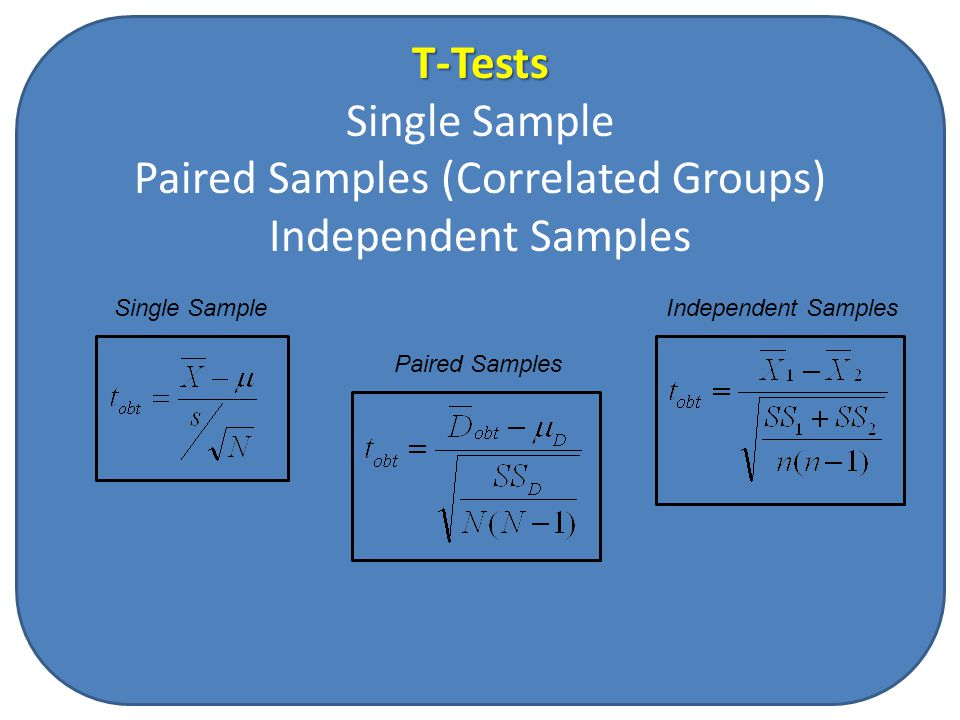 T-Tests Single Sample Paired Samples (Correlated Groups) Independent Samples
