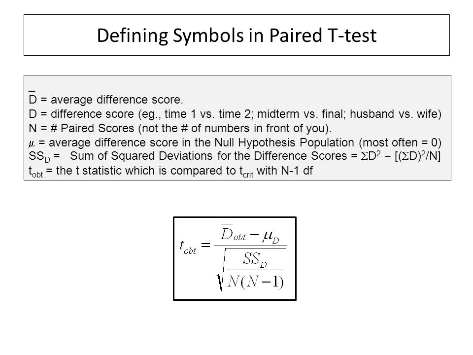 Defining Symbols in Paired T-test