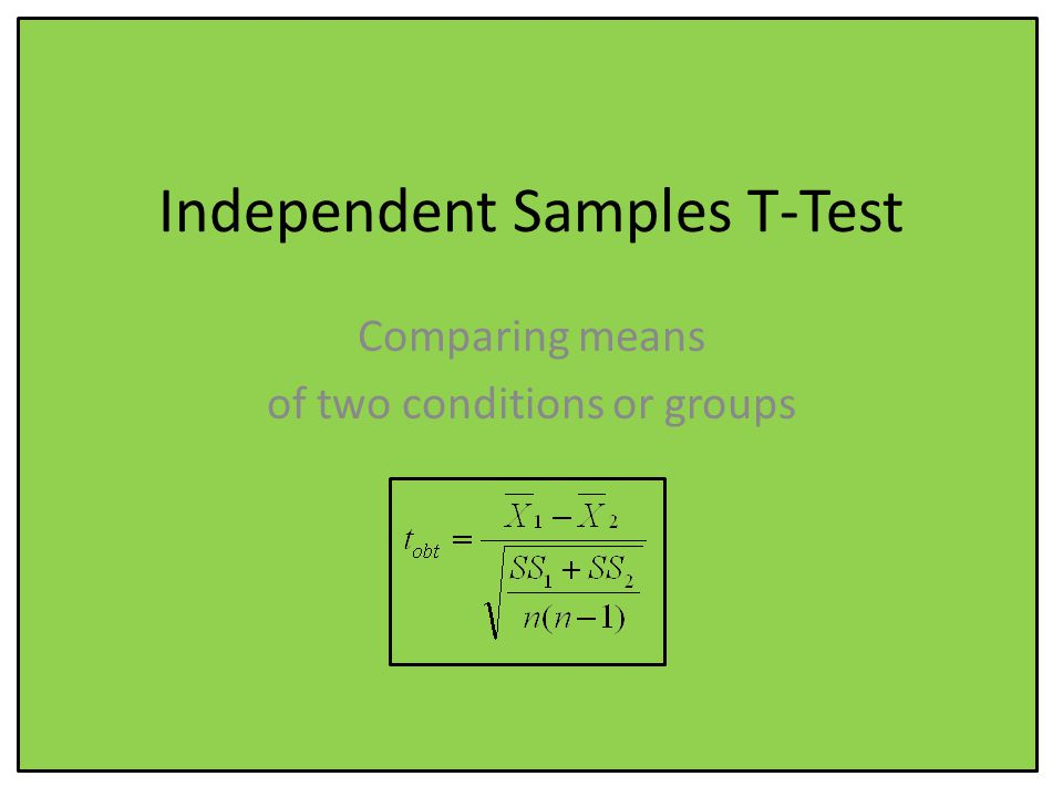 Independent Samples T-Test