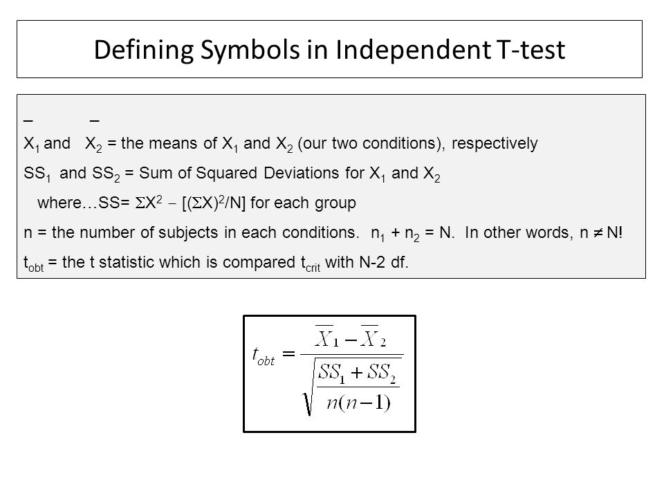 Defining Symbols in Independent T-test
