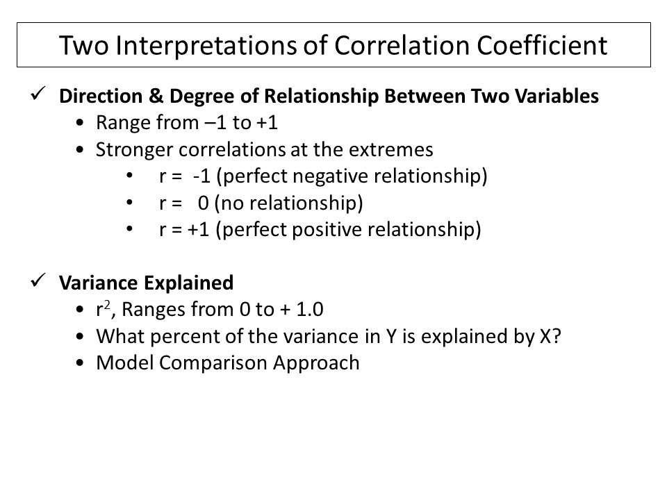 Two Interpretations of Correlation Coefficient