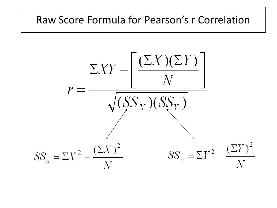 Raw Score Formula for Pearson's r Correlation