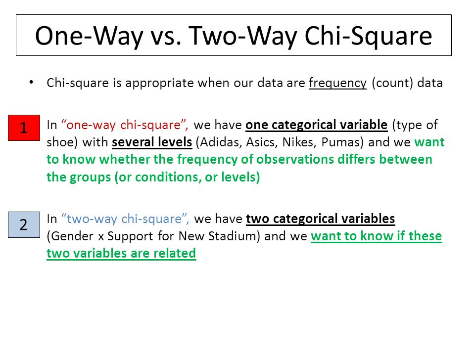One-Way vs. Two-Way Chi-Square