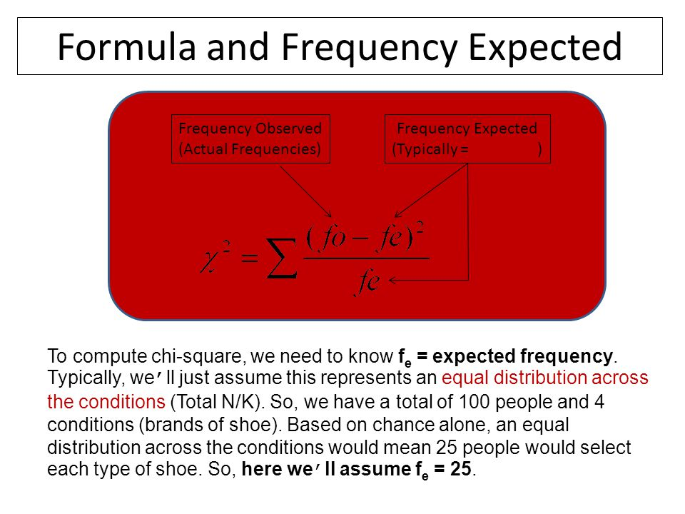 Formula and Frequency Expected