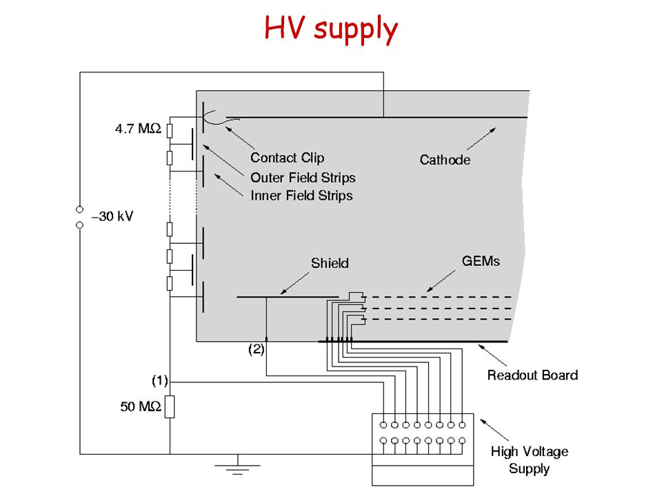 HV supply