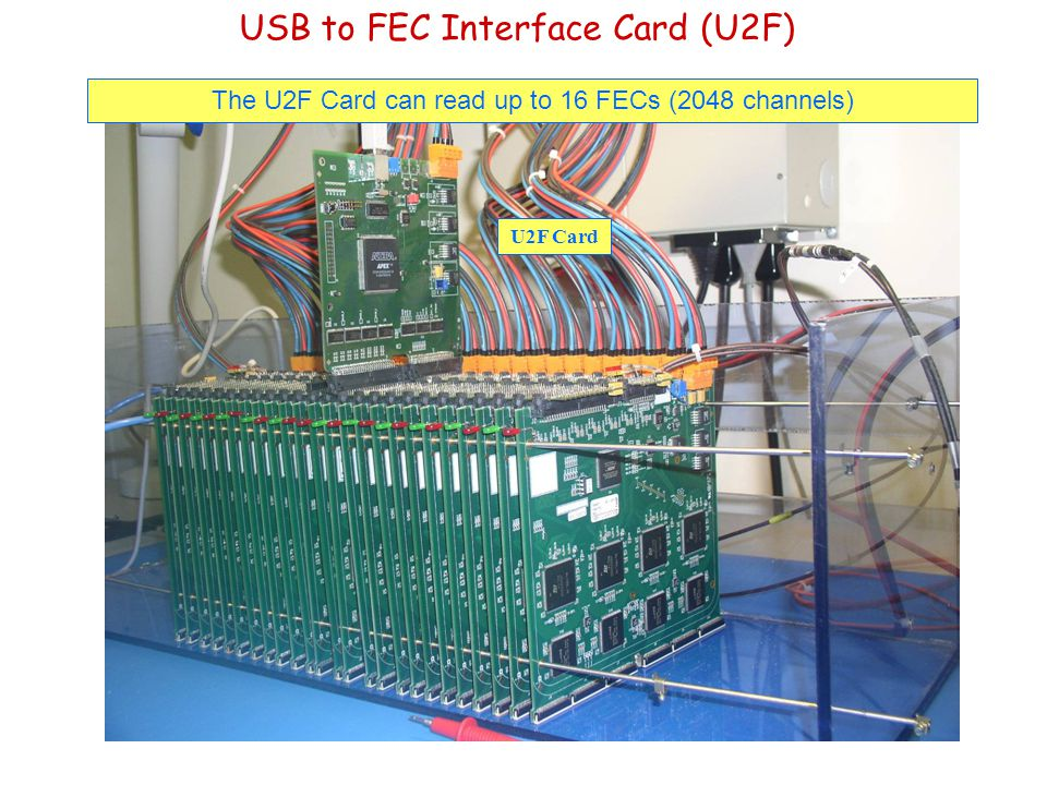 USB to FEC Interface Card (U2F)