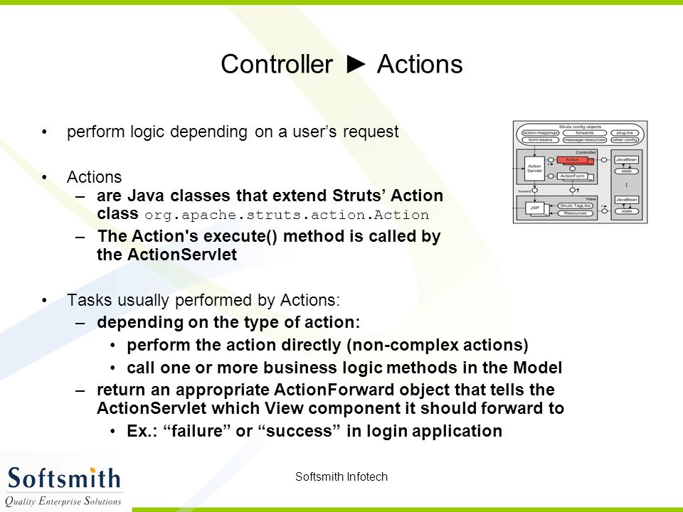 Controller ► Actions perform logic depending on a user's request