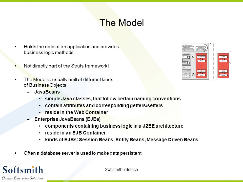 The Model Holds the data of an application and provides