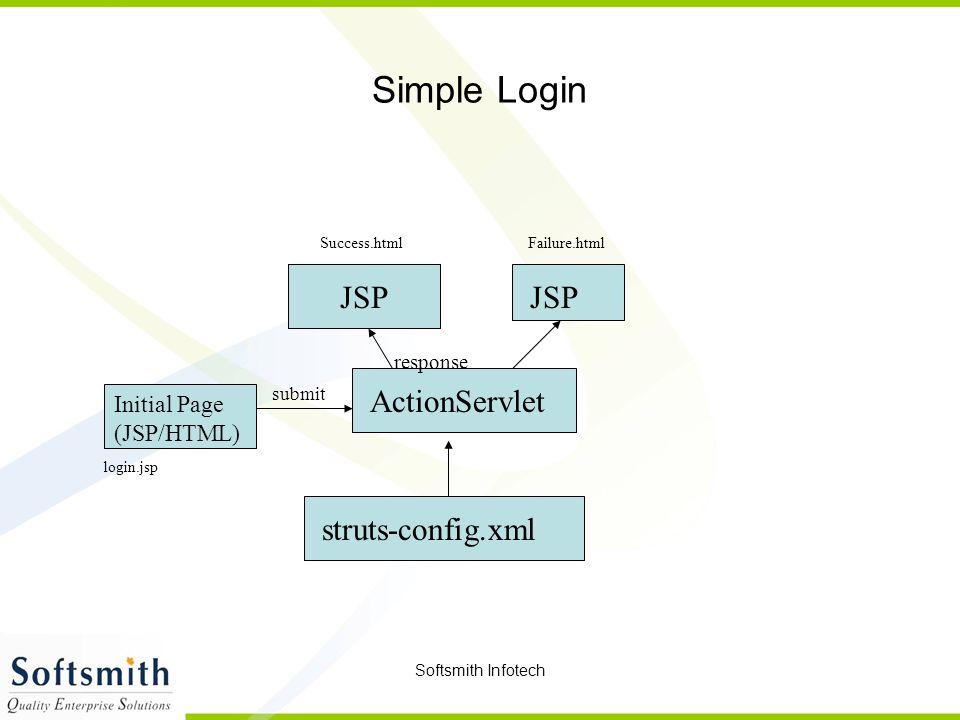 Simple Login JSP JSP ActionServlet struts-config.xml