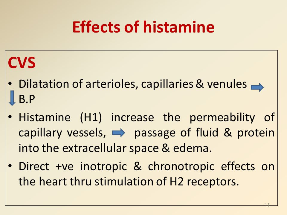 Effects of histamine CVS