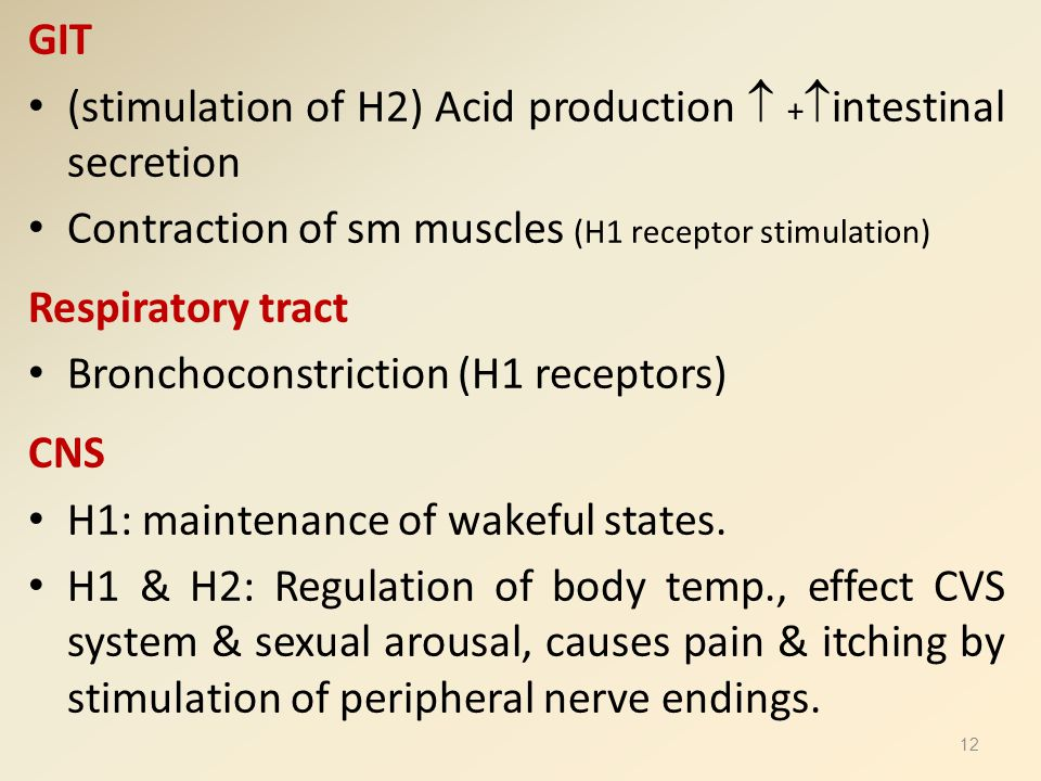 GIT (stimulation of H2) Acid production  +intestinal secretion. Contraction of sm muscles (H1 receptor stimulation)