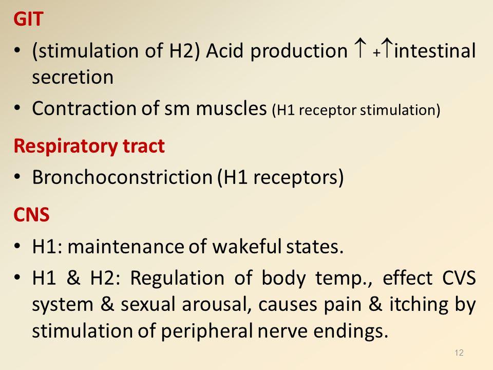 GIT (stimulation of H2) Acid production  +intestinal secretion. Contraction of sm muscles (H1 receptor stimulation)