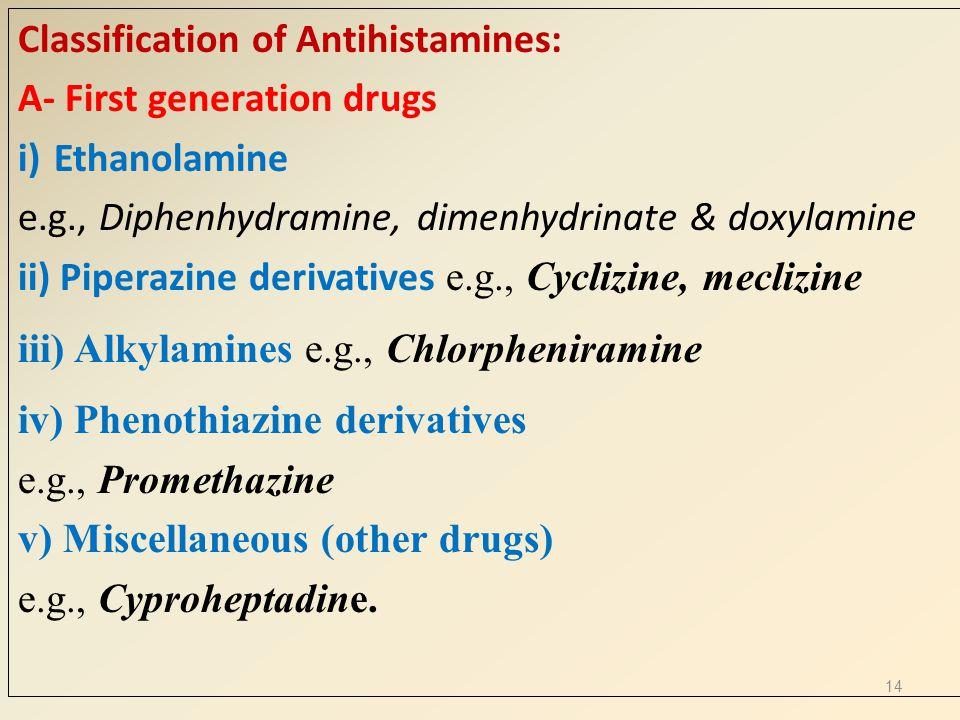 Classification of Antihistamines: