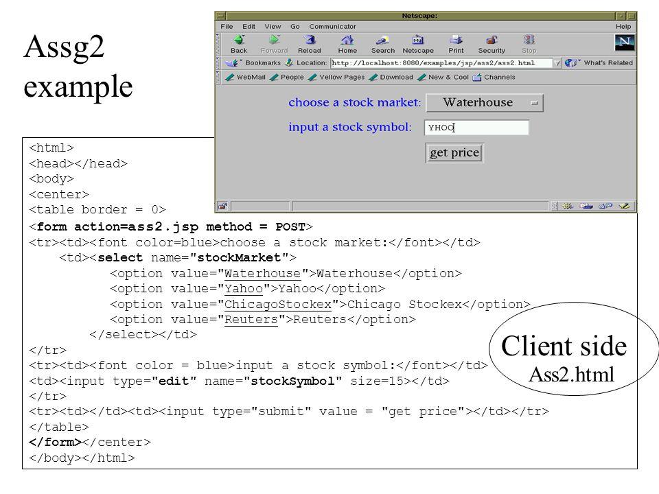 Assg2 example Client side Ass2.html <html>