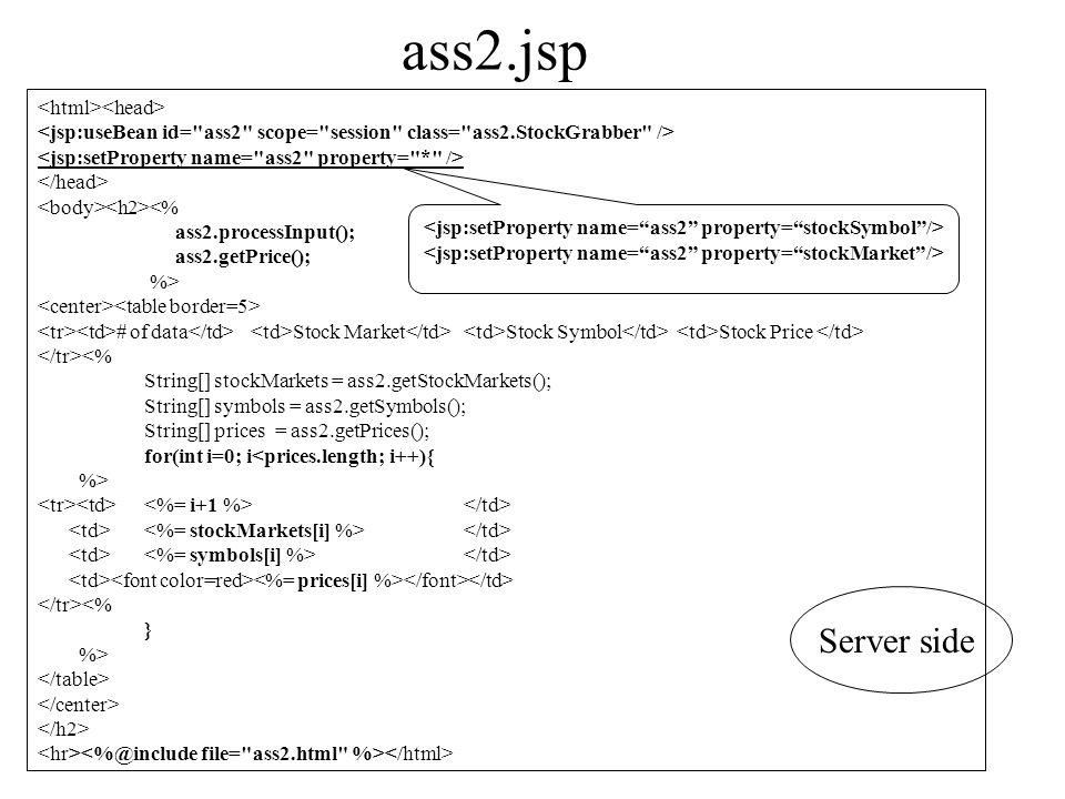 <jsp:setProperty name= ass2 property= stockSymbol />